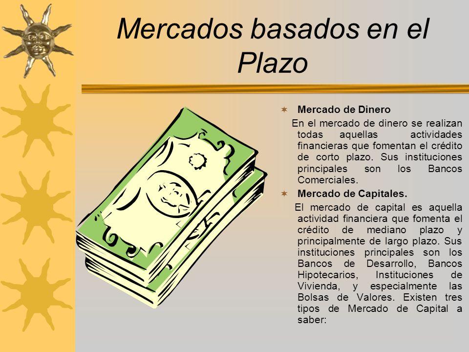 Mercados basados en el Plazo
