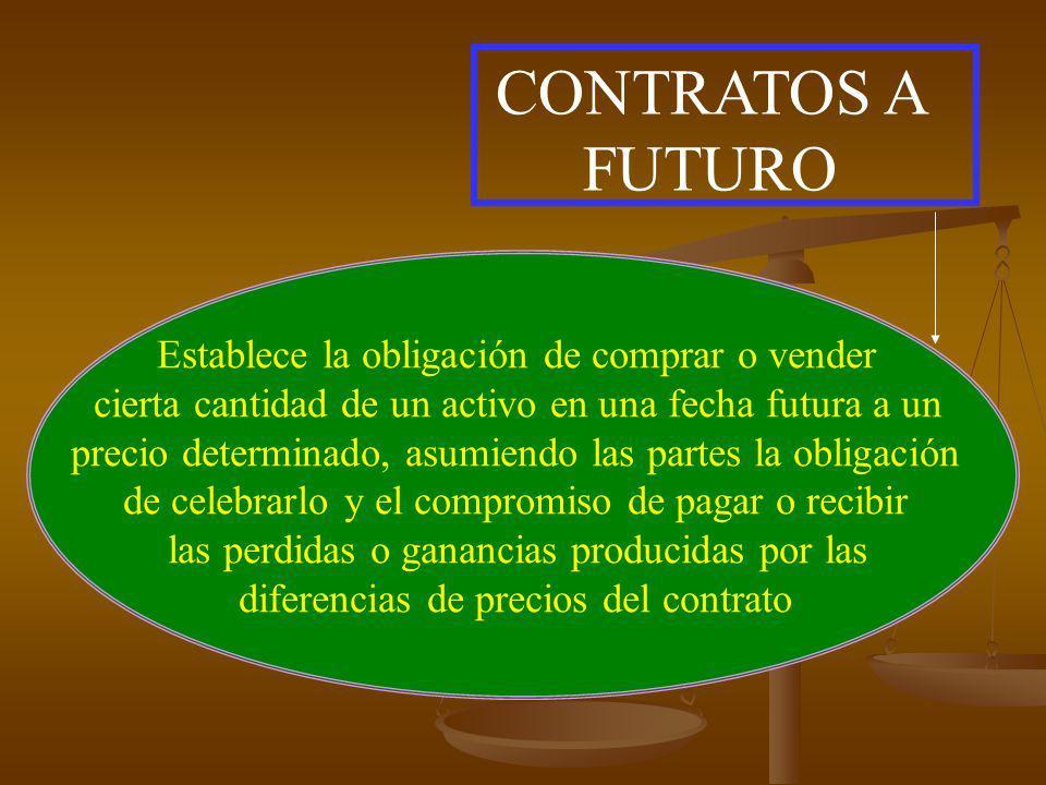 CONTRATOS A FUTURO Establece la obligación de comprar o vender
