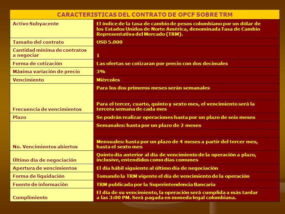 CARACTERISTICAS DEL CONTRATO DE OPCF SOBRE TRM