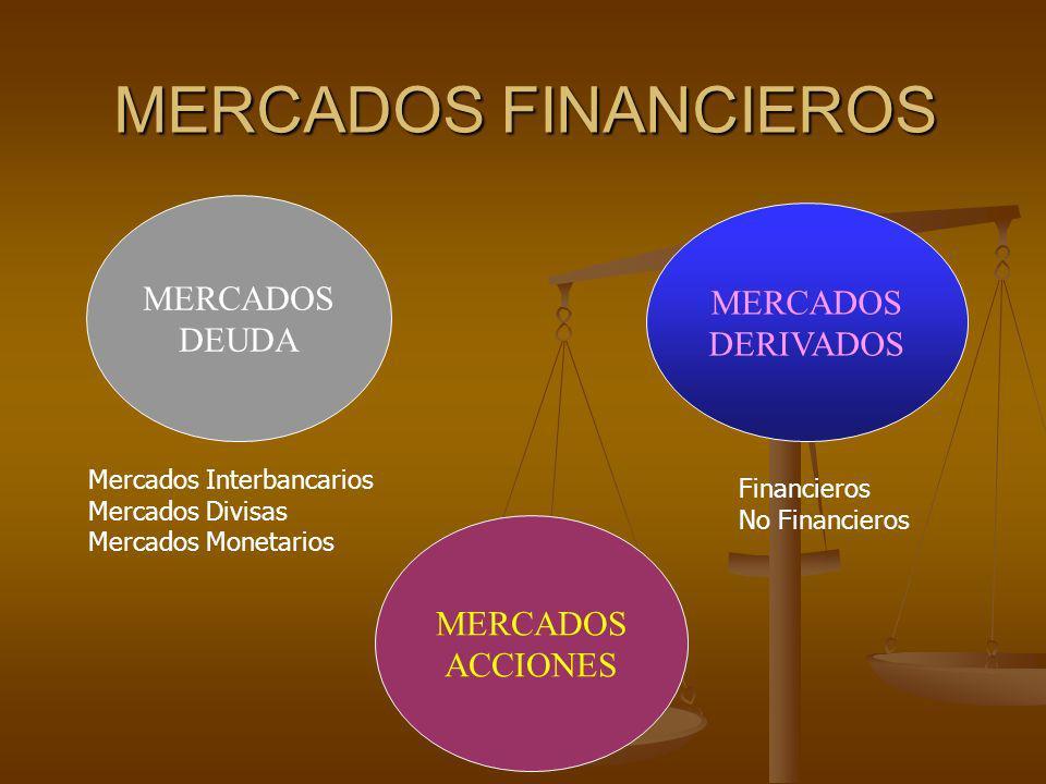 MERCADOS FINANCIEROS MERCADOS MERCADOS DEUDA DERIVADOS MERCADOS