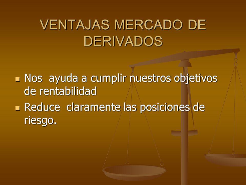 VENTAJAS MERCADO DE DERIVADOS
