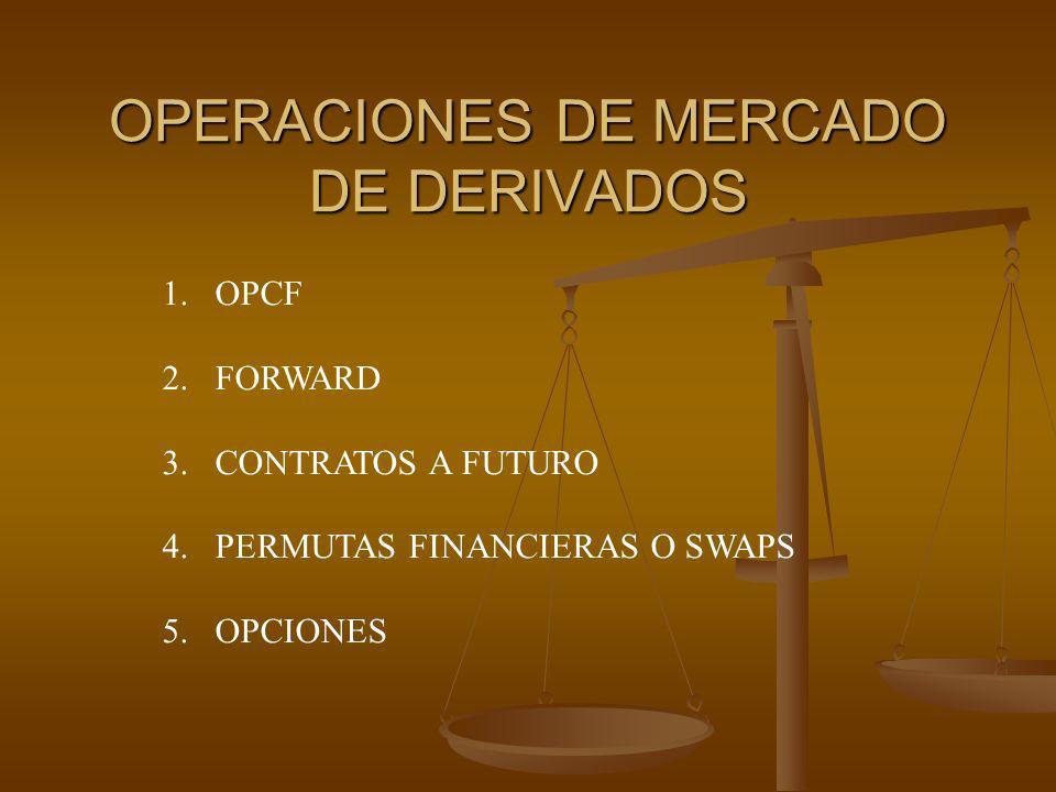 OPERACIONES DE MERCADO DE DERIVADOS