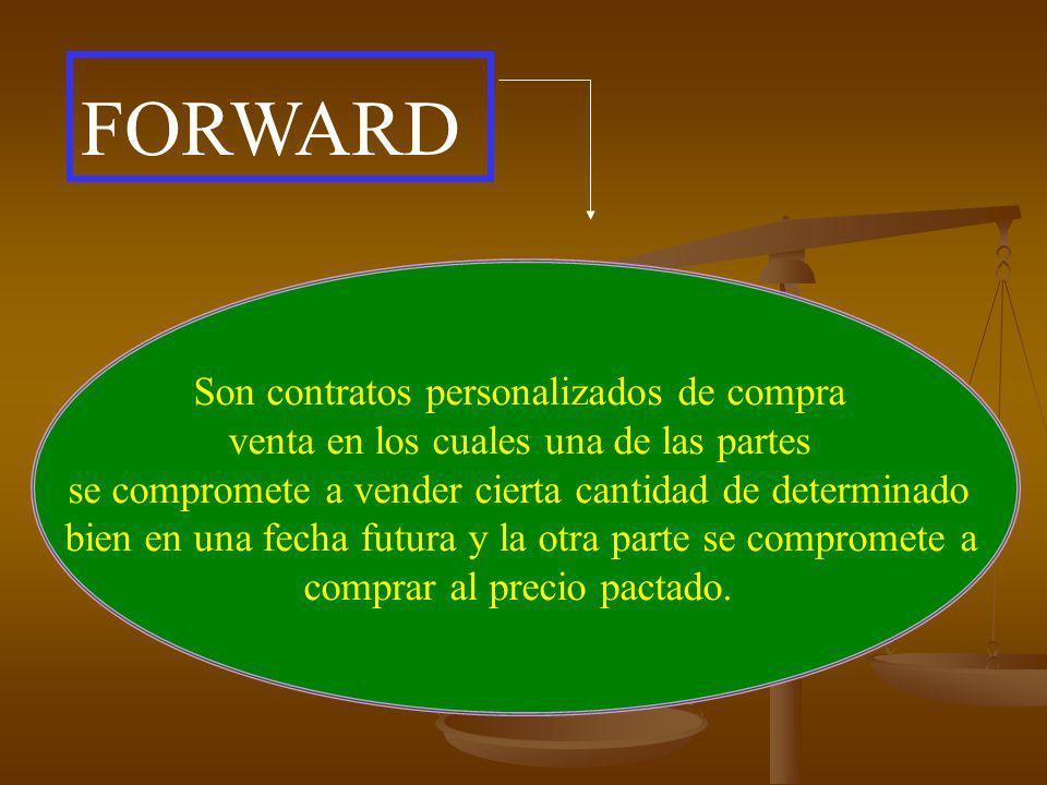 FORWARD Son contratos personalizados de compra