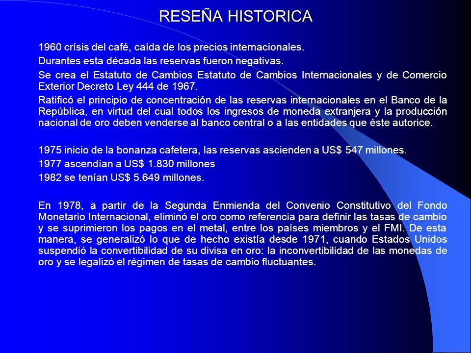 RESEÑA HISTORICA 1960 crísis del café, caída de los precios internacionales. Durantes esta década las reservas fueron negativas.