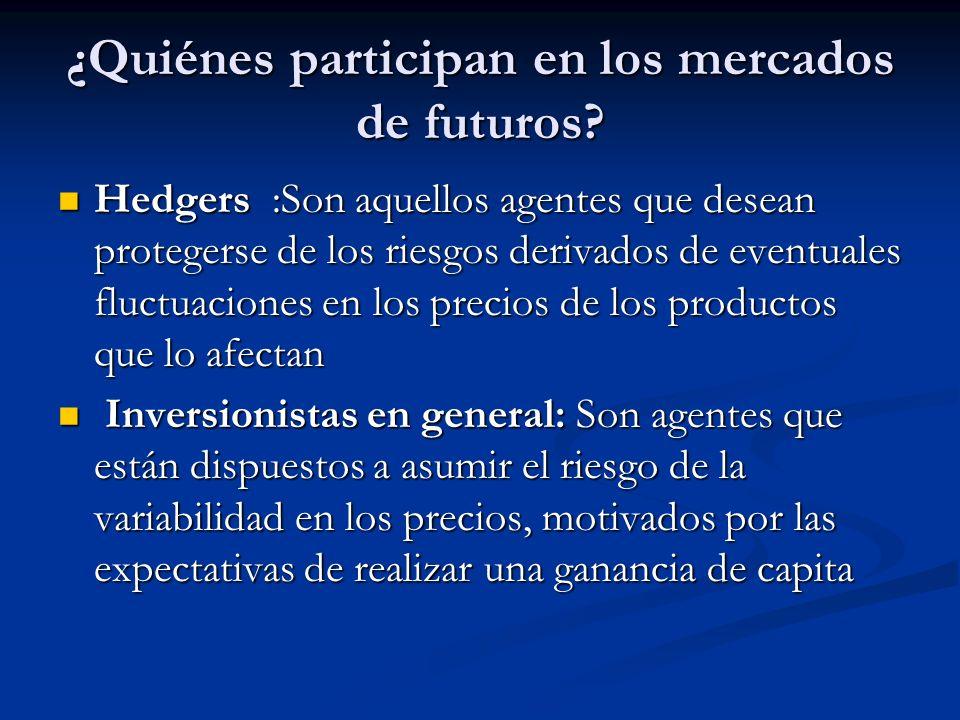 ¿Quiénes participan en los mercados de futuros