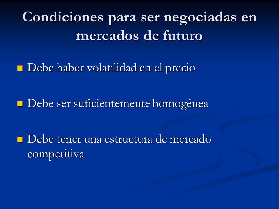 Condiciones para ser negociadas en mercados de futuro