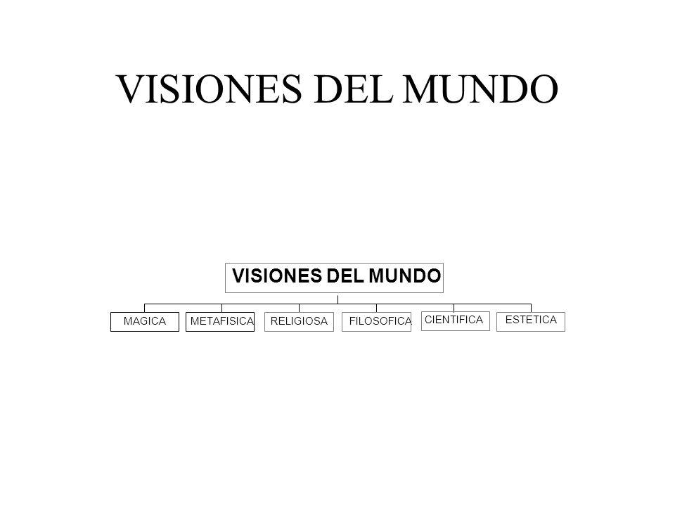 VISIONES DEL MUNDO VISIONES DEL MUNDO MAGICA METAFISICA RELIGIOSA