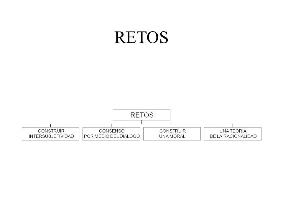 RETOS RETOS CONSTRUIR INTERSUBJETIVIDAD CONSENSO POR MEDIO DEL DIALOGO