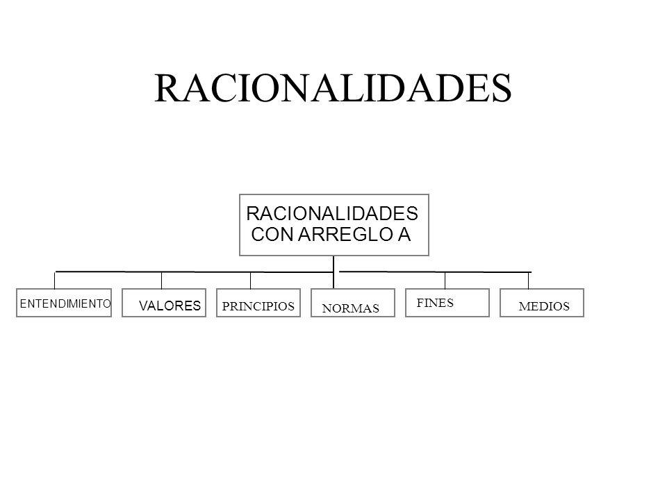 RACIONALIDADES CON ARREGLO A VALORES PRINCIPIOS NORMAS FINES MEDIOS