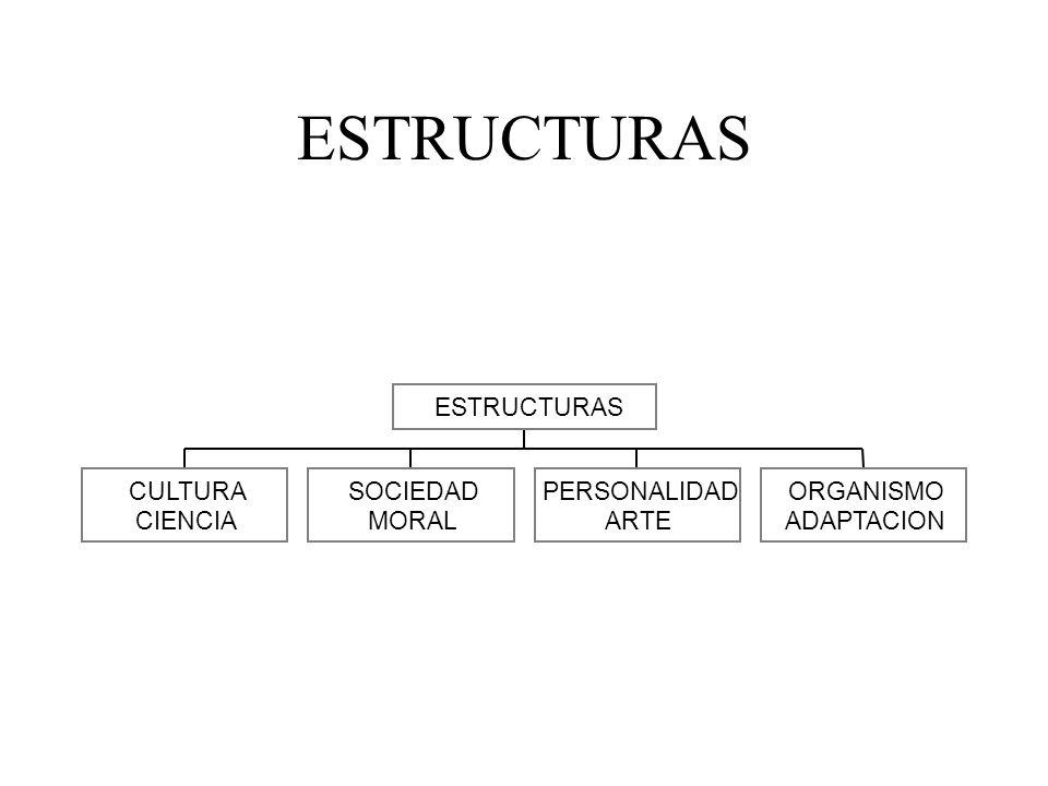 ESTRUCTURAS CULTURA CIENCIA SOCIEDAD MORAL PERSONALIDAD ARTE ORGANISMO