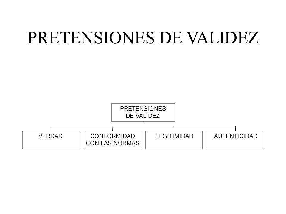 PRETENSIONES DE VALIDEZ