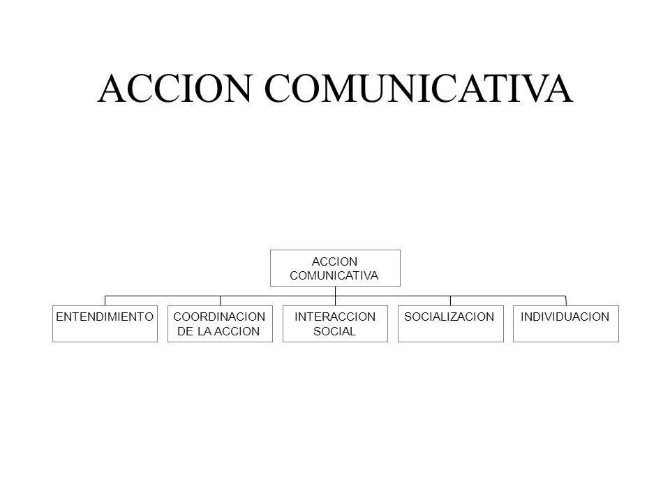 ACCION COMUNICATIVA ENTENDIMIENTO COORDINACION DE LA ACCION