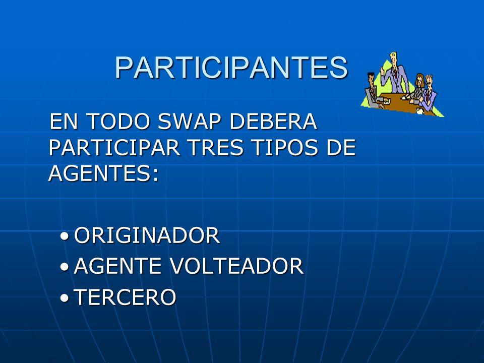 PARTICIPANTES EN TODO SWAP DEBERA PARTICIPAR TRES TIPOS DE AGENTES: