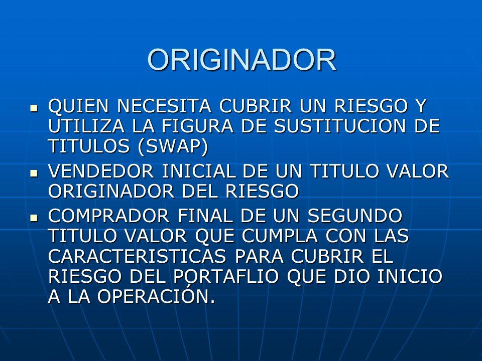 ORIGINADOR QUIEN NECESITA CUBRIR UN RIESGO Y UTILIZA LA FIGURA DE SUSTITUCION DE TITULOS (SWAP)