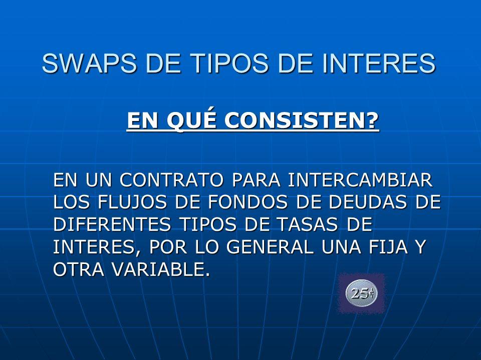 SWAPS DE TIPOS DE INTERES