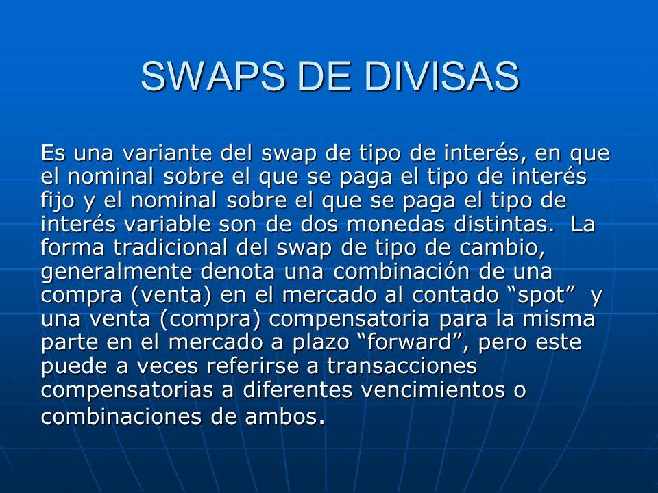 SWAPS DE DIVISAS
