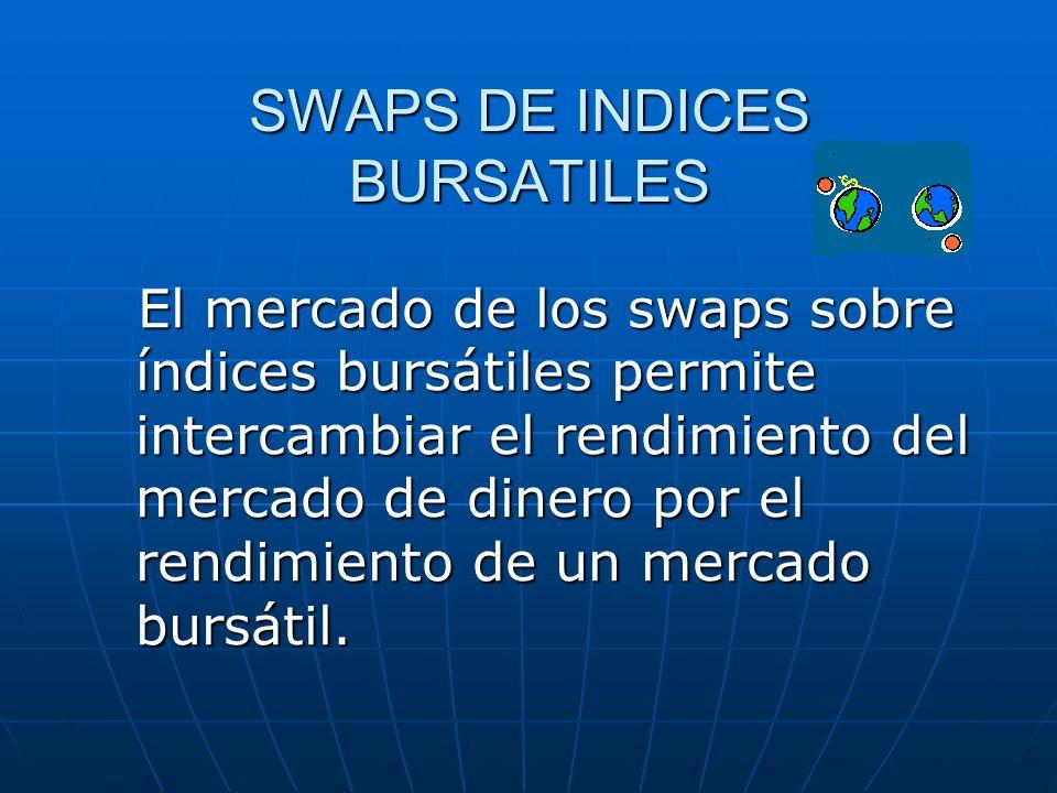 SWAPS DE INDICES BURSATILES