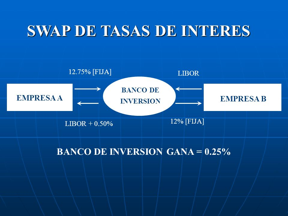 BANCO DE INVERSION GANA = 0.25%