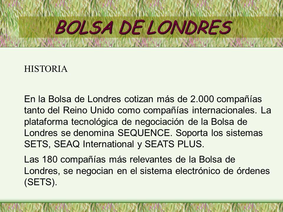 BOLSA DE LONDRES HISTORIA