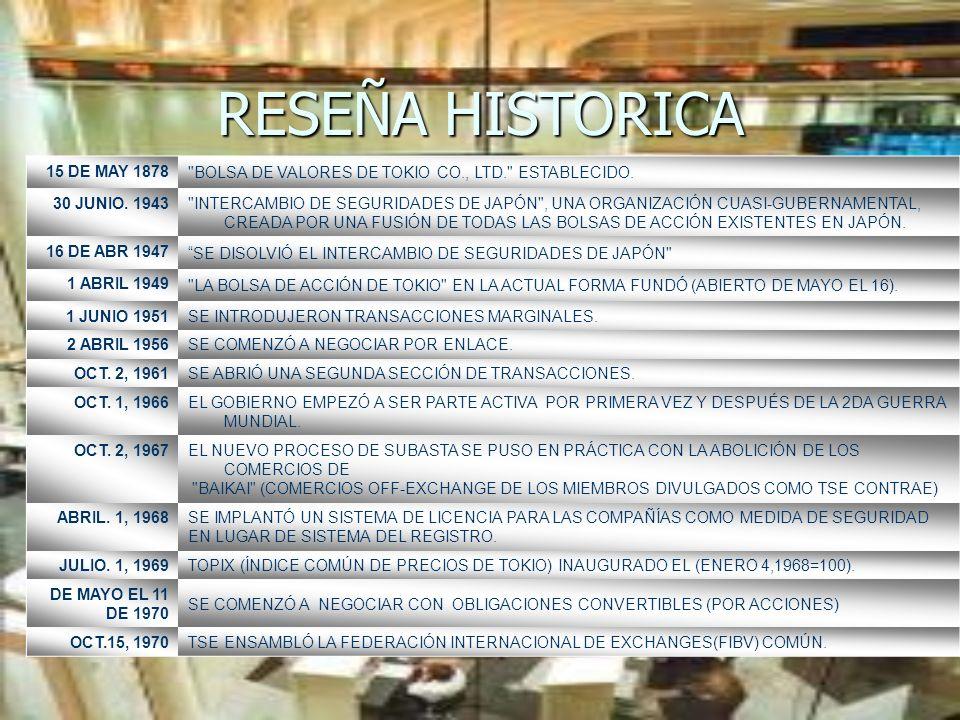 RESEÑA HISTORICA 15 DE MAY 1878