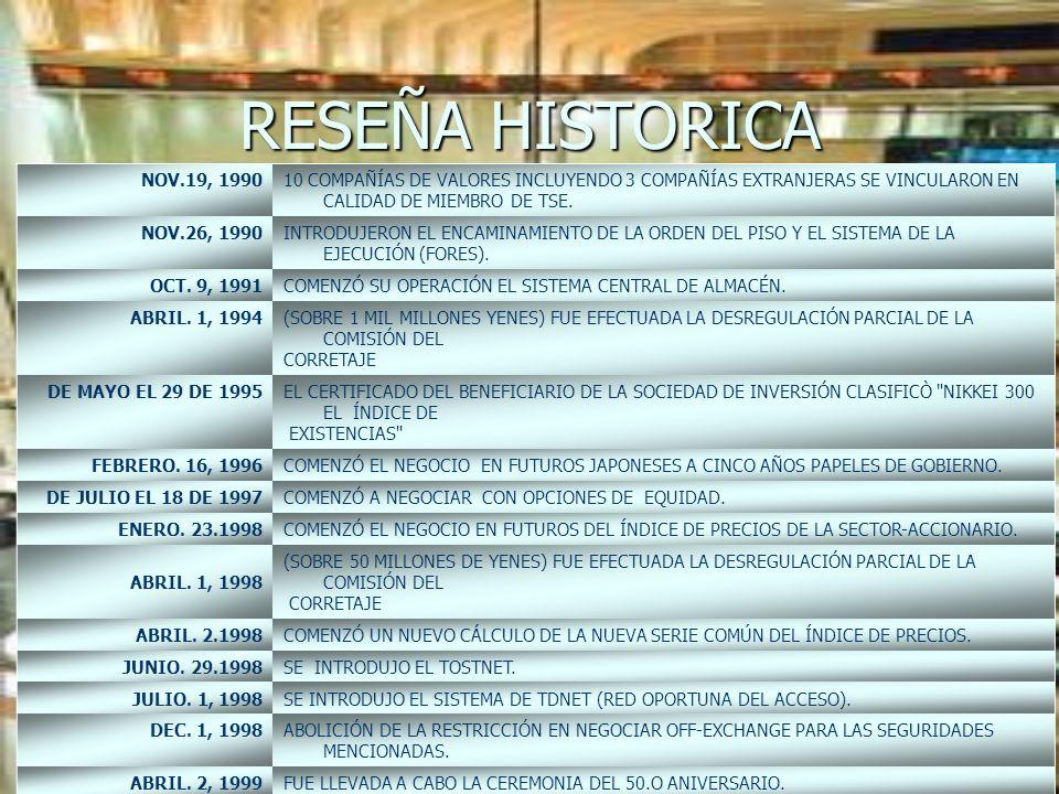 RESEÑA HISTORICA NOV.19, 1990. 10 COMPAÑÍAS DE VALORES INCLUYENDO 3 COMPAÑÍAS EXTRANJERAS SE VINCULARON EN CALIDAD DE MIEMBRO DE TSE.