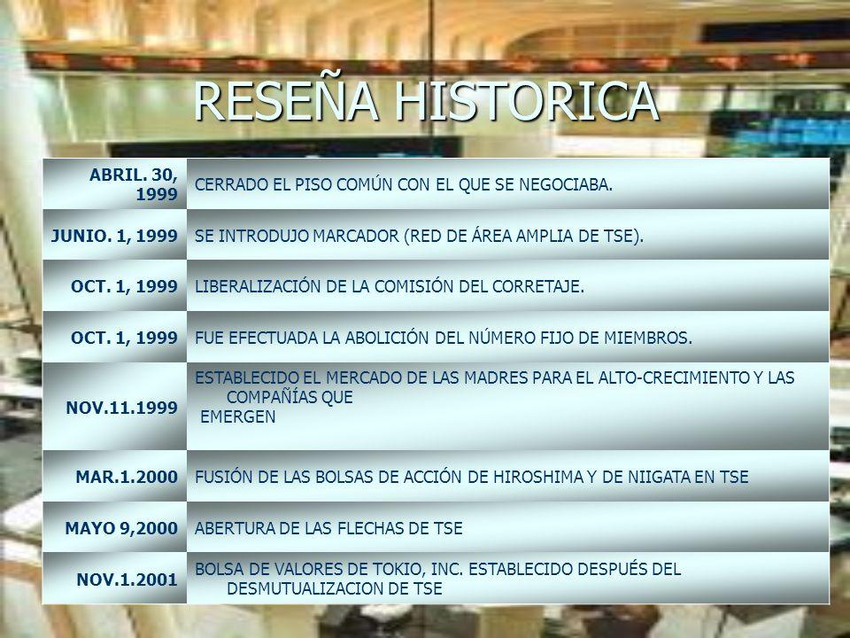 RESEÑA HISTORICA ABRIL. 30, 1999