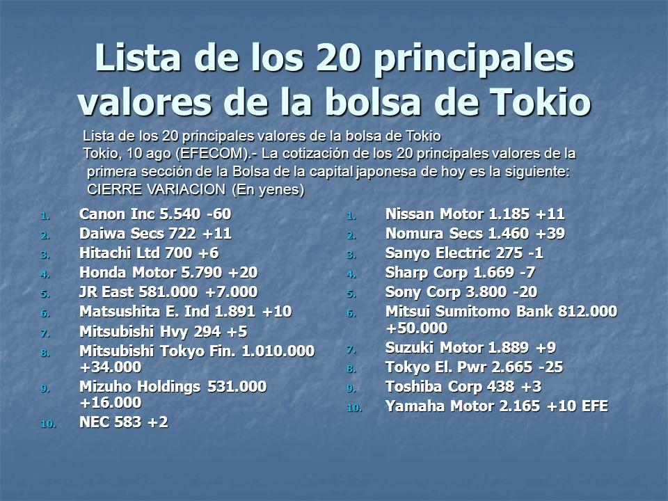 Lista de los 20 principales valores de la bolsa de Tokio