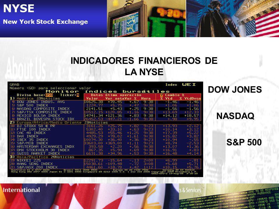 INDICADORES FINANCIEROS DE LA NYSE