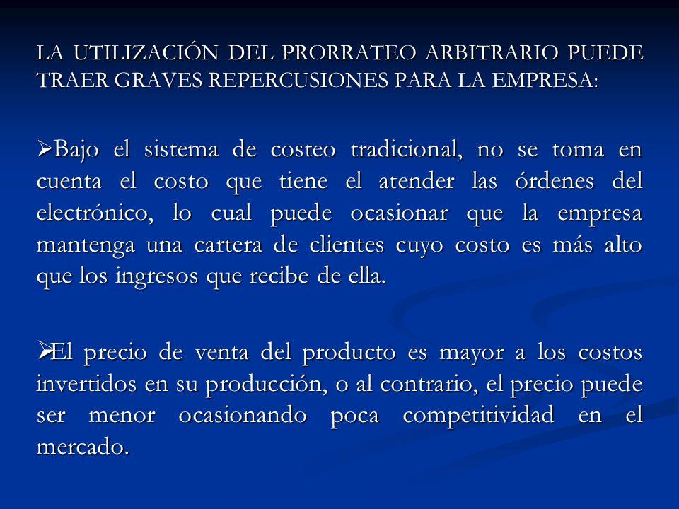 LA UTILIZACIÓN DEL PRORRATEO ARBITRARIO PUEDE TRAER GRAVES REPERCUSIONES PARA LA EMPRESA: