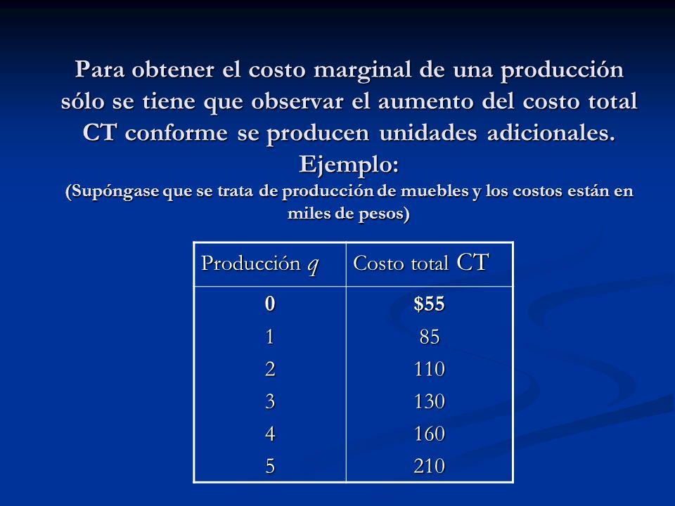 Para obtener el costo marginal de una producción sólo se tiene que observar el aumento del costo total CT conforme se producen unidades adicionales. Ejemplo: (Supóngase que se trata de producción de muebles y los costos están en miles de pesos)