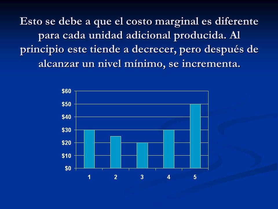Esto se debe a que el costo marginal es diferente para cada unidad adicional producida.