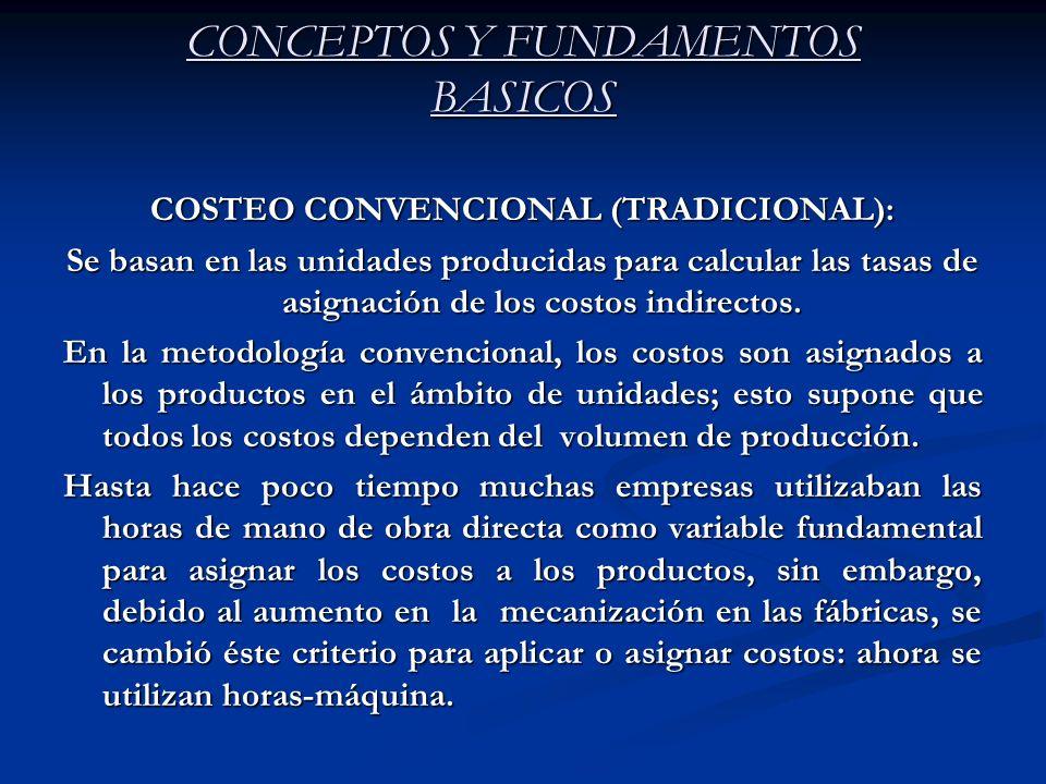 CONCEPTOS Y FUNDAMENTOS BASICOS
