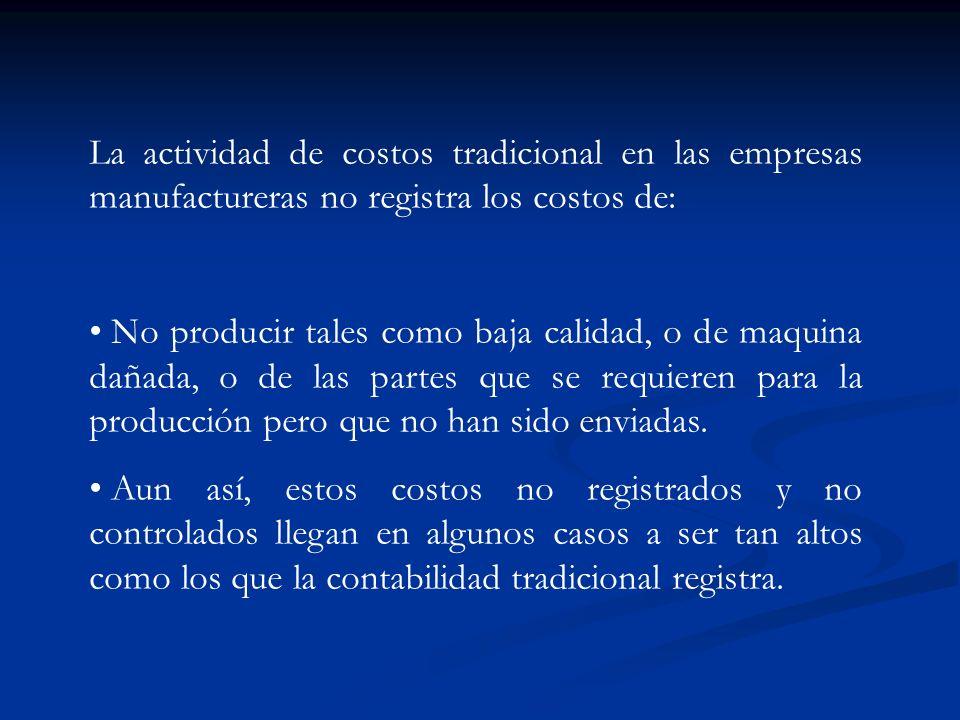 La actividad de costos tradicional en las empresas manufactureras no registra los costos de: