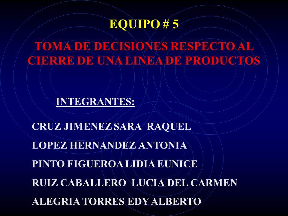 TOMA DE DECISIONES RESPECTO AL CIERRE DE UNA LINEA DE PRODUCTOS