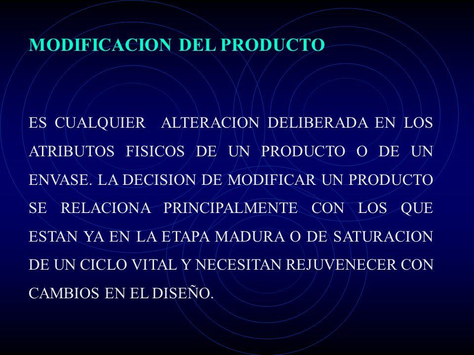 MODIFICACION DEL PRODUCTO