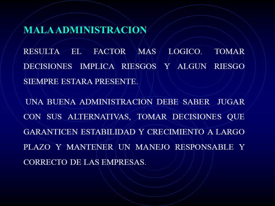 MALA ADMINISTRACION RESULTA EL FACTOR MAS LOGICO. TOMAR DECISIONES IMPLICA RIESGOS Y ALGUN RIESGO SIEMPRE ESTARA PRESENTE.