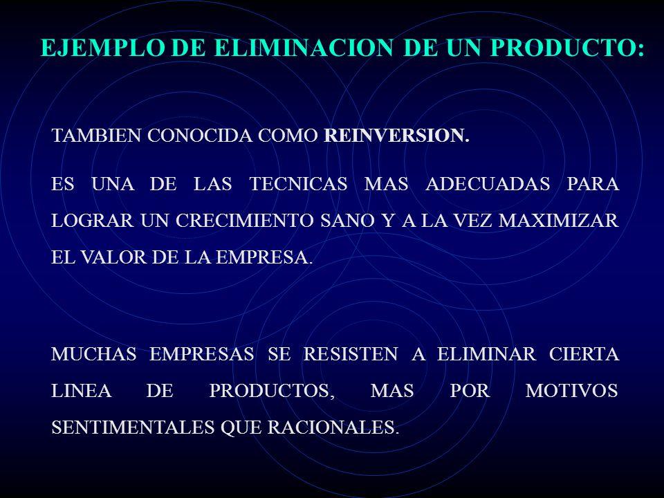 EJEMPLO DE ELIMINACION DE UN PRODUCTO: