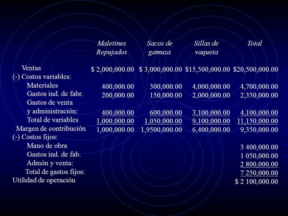 Maletines Repujados $ 2,000,000.00. 400,000.00. 200,000.00. 1,000,000.00. Sacos de gamuza. $ 3,000,000.00.