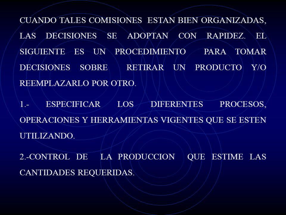 CUANDO TALES COMISIONES ESTAN BIEN ORGANIZADAS, LAS DECISIONES SE ADOPTAN CON RAPIDEZ. EL SIGUIENTE ES UN PROCEDIMIENTO PARA TOMAR DECISIONES SOBRE RETIRAR UN PRODUCTO Y/O REEMPLAZARLO POR OTRO.