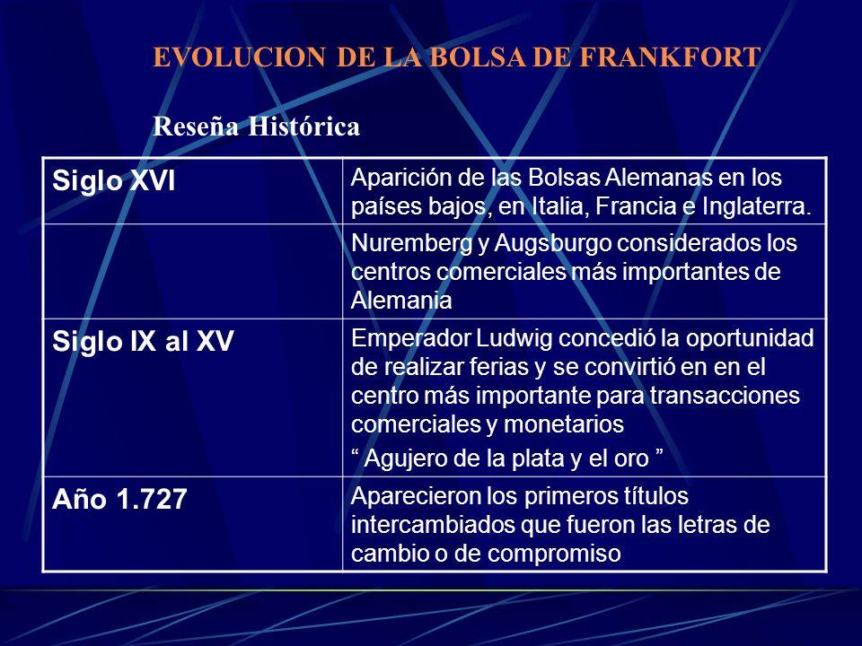 EVOLUCION DE LA BOLSA DE FRANKFORT Reseña Histórica Siglo XVI