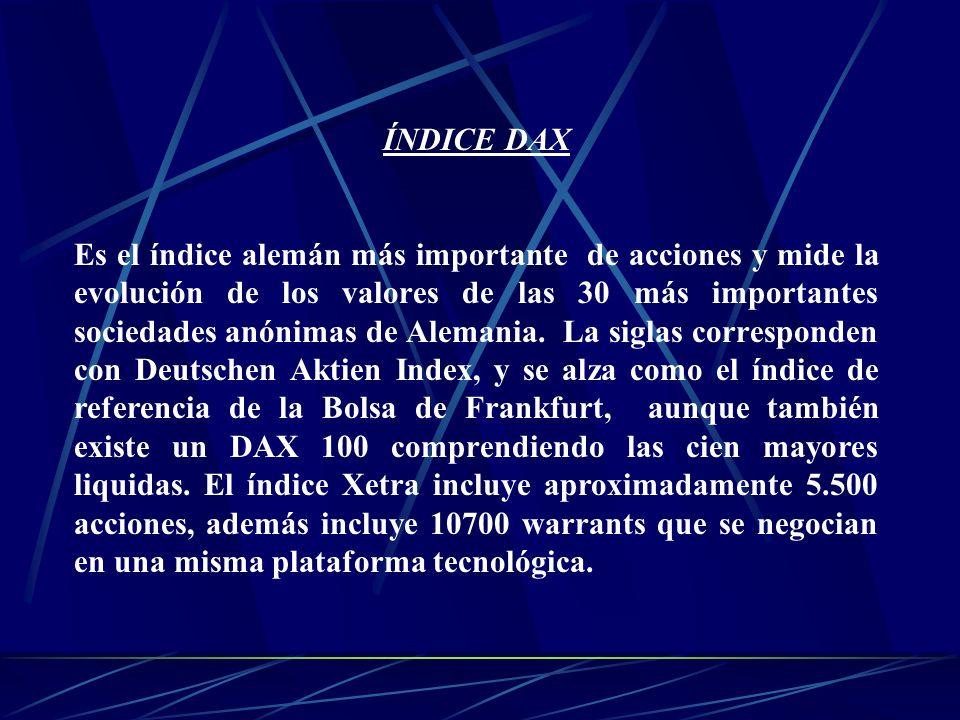 ÍNDICE DAX