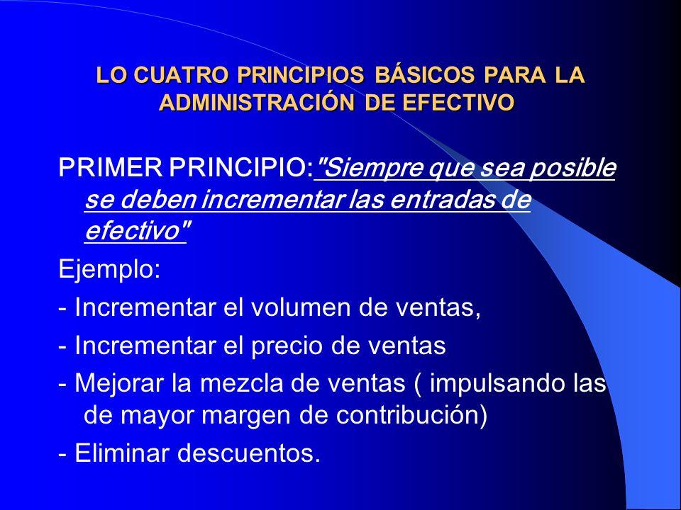 LO CUATRO PRINCIPIOS BÁSICOS PARA LA ADMINISTRACIÓN DE EFECTIVO