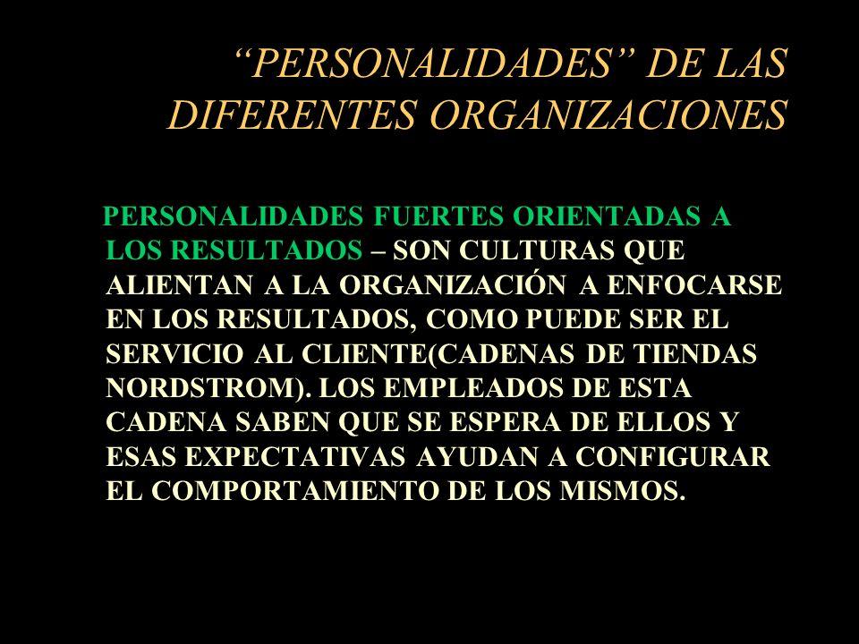PERSONALIDADES DE LAS DIFERENTES ORGANIZACIONES