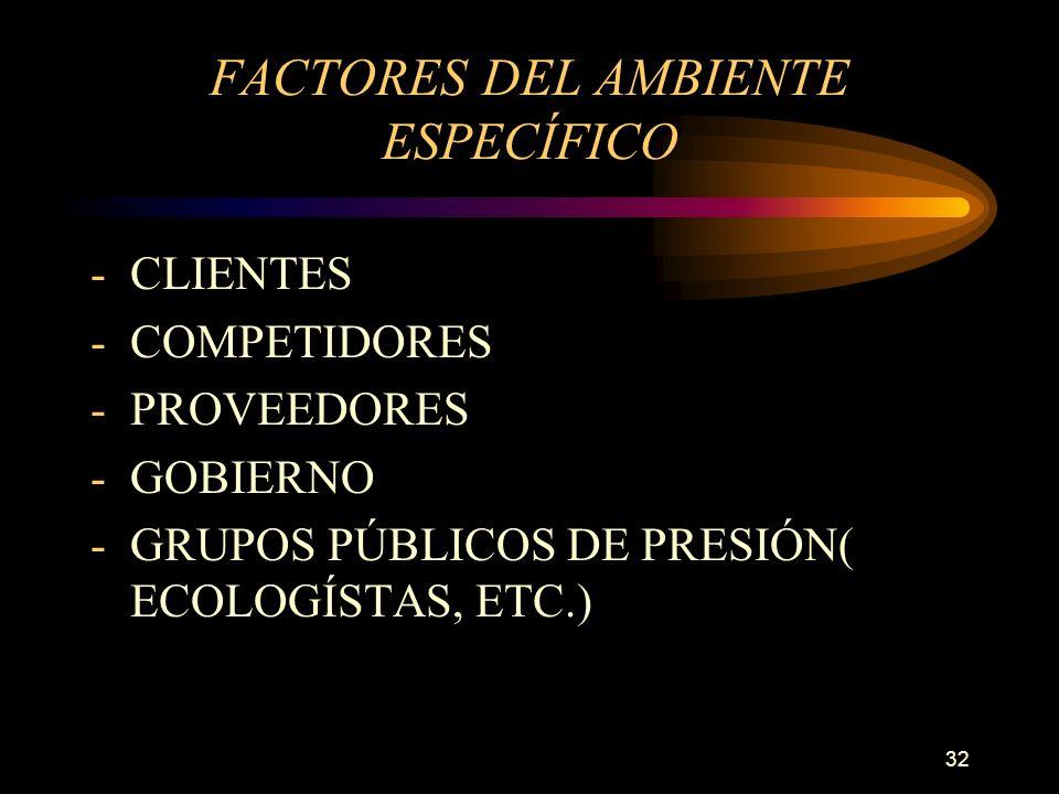 FACTORES DEL AMBIENTE ESPECÍFICO