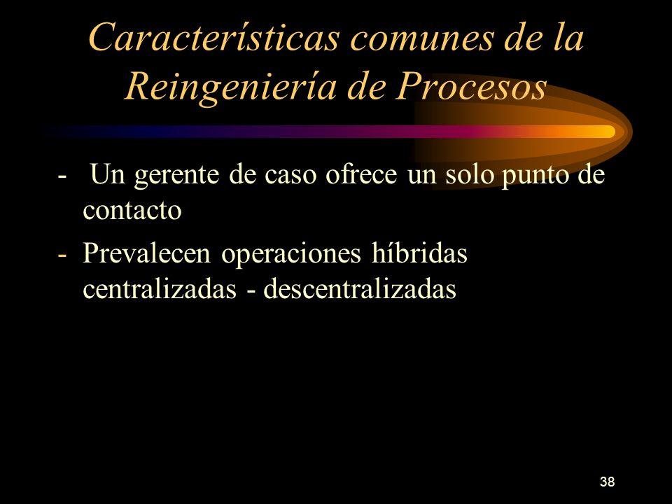 Características comunes de la Reingeniería de Procesos