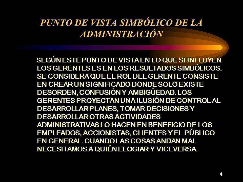 PUNTO DE VISTA SIMBÓLICO DE LA ADMINISTRACIÓN