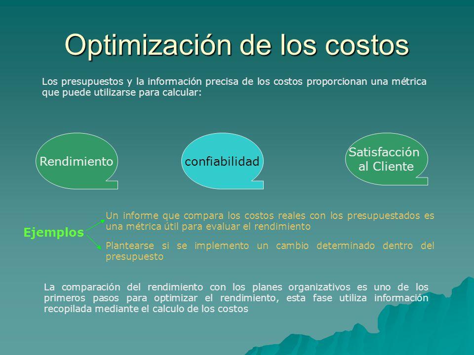 Optimización de los costos