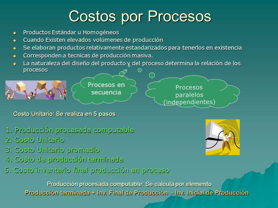 Costos por Procesos 1. Producción procesada computable