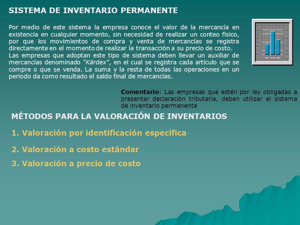 SISTEMA DE INVENTARIO PERMANENTE