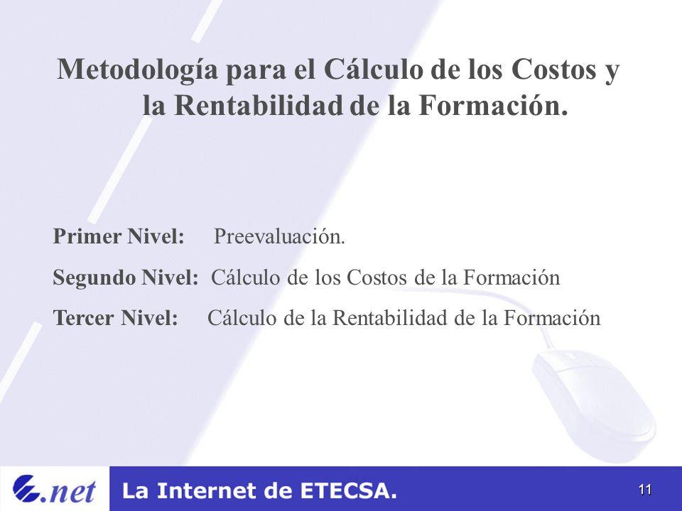 Metodología para el Cálculo de los Costos y la Rentabilidad de la Formación.